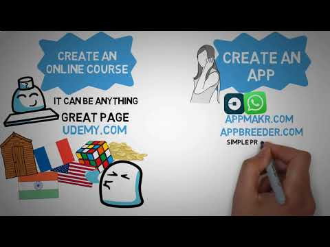 Passive Income Ideas How to Make Money Online & earn Passive Income from mult mp4