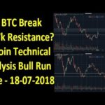 Bitcoin News Today –  Btc Price Prediction & Bull Run Update – Technical Analysis