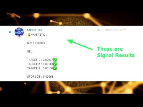 Crypto Market Recovery Or Bull Trap??? $50K Bitcoin Soon??? [Crypto Market]