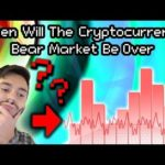 WHY BITCOIN is Holding Here | Bitcoin Price | LTC & VTC TA | Crypto News