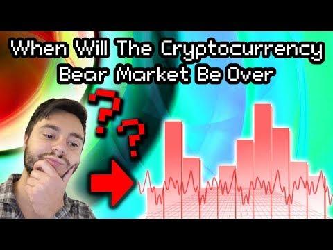 WHY BITCOIN is Holding Here | Bitcoin Price | LTC & VTC TA | Crypto News