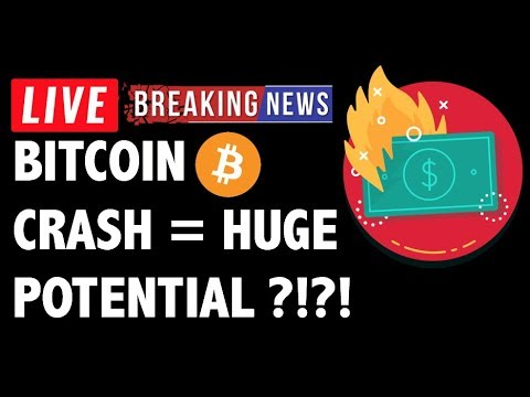 Bitcoin (BTC) Continues to Crash! What's The Price Target?! - Crypto Trading & Cryptocurrency News