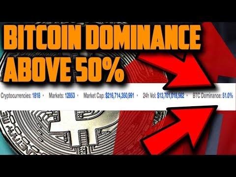 BITCOIN NEWS! Bitcoin Dominance RISES ABOVE 50 PERCENT! BITCOIN GIVEAWAY!