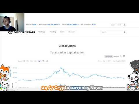 How Big is the Bitcoin Bubble! || Bloomberg News