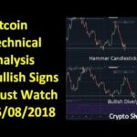 Bitcoin Technical Analysis Today | Btc Price Prediction and Latest News Update | Cryptocurrency