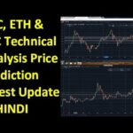 Bitcoin Ethereum litecoin Technical Analysis   Latest News Update & Price Prediction 2018