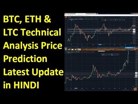 Bitcoin Ethereum litecoin Technical Analysis | Latest News Update & Price Prediction 2018