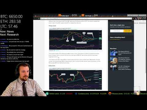 Latest #Bitcoin ETF getting approved? Market reacting | Crypto News
