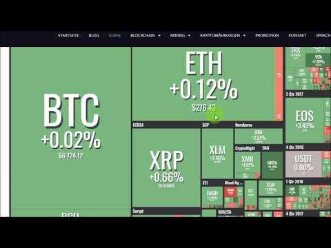 Krypto-Hype #4: AliPay verbietet Bitcoinhandel, Bitcoin übertrifft PayPal, Scam Instagram Profil
