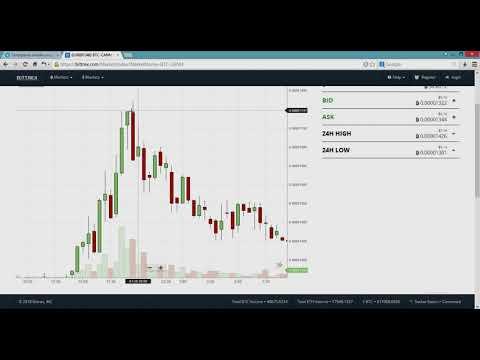 crypto farmer - new free bitcoin mining bot || crypto farmer || earn upto 8950 satoshi per hour