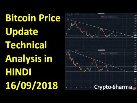 Bitcoin News Today | Btc Technical Analysis & Price Prediction Update | Cryptocurrency