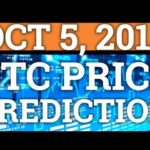 BITCOIN BTC PRICE PREDICTION (LONG TERM)! CRYPTOCURRENCY BULL RUN? (DAY TRADING + NEWS 2018)