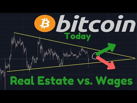 When Will Bitcoin Move Out Of This Range?! | Average Real Estate Vs. Average Paycheck