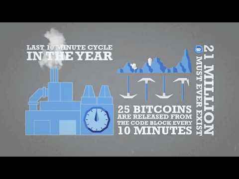 """Что такое добыча """"Bitcoin"""" (Mining)"""