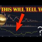 BITCOIN – how we'll know when the bear market is OVER. Basic Attention Token price!.
