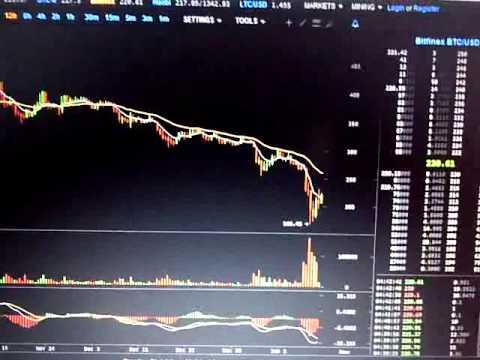 Bitcoin Trade 207