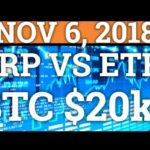 RIPPLE XRP VS ETHEREUM FIGHT FOR #2 (AGAIN)? BITCOIN BTC $20,000? (CRYPTOCURRENCY PRICE + NEWS 2018)