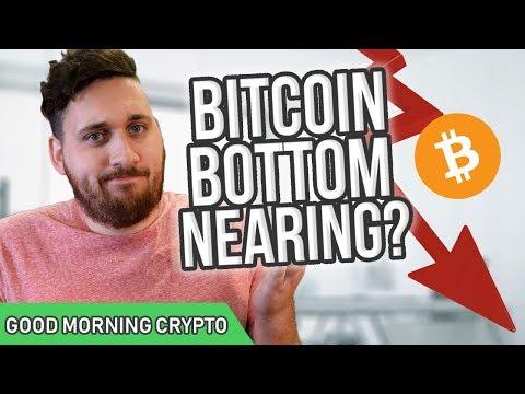 Bitcoin Bottom Nearing // Bitcoin BTC // CryptoCurrency Market News