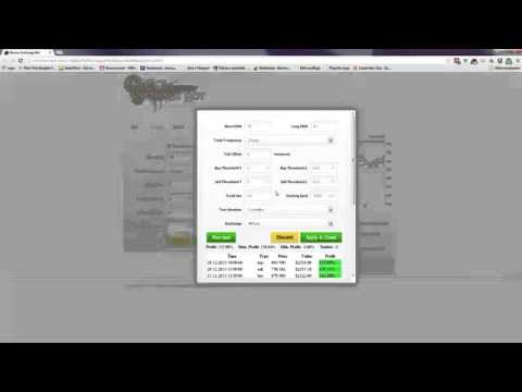 Bitcoin Investment Fund | How to Invest in Bitcoins | Investing in Bitcoins 2015