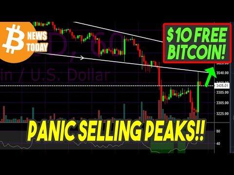Bitcoin Crash - The Bitcoin Drop - Technical Analysis & News - 7 December 2018