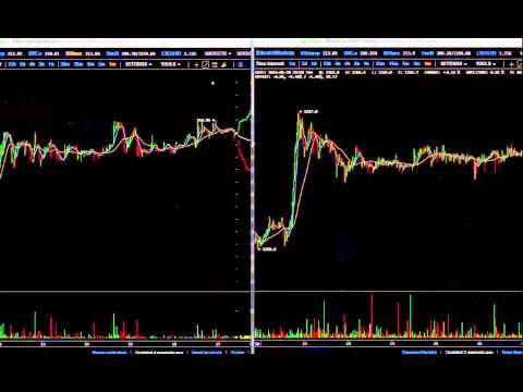 Jan 20 Midday Bitcoin Price Analysis – Trading Plan Review