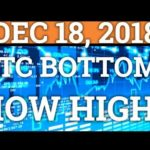 HAS BITCOIN BTC REACHED A BOTTOM? HOW HIGH WILL IT GO? RIPPLE XRP, CRYPTOCURRENCY PRICE + NEWS 2018