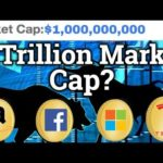 Stocks Tokenized? Secret To $1Trillion Cryptocurrency Market Cap? Bitcoin BTC Price, Trading, News