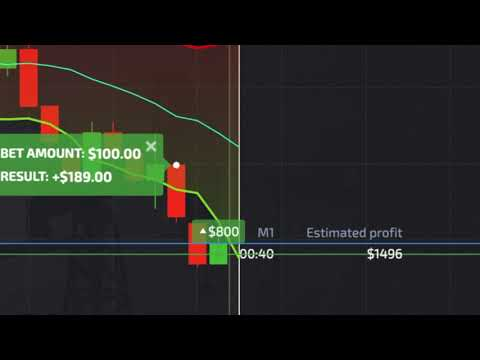 Make money trading online every 60 seconds Binary Robot