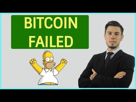 BITCOIN FAILED GOING BULL! - Crypto Market Trading Analysis & Cryptocurrency News