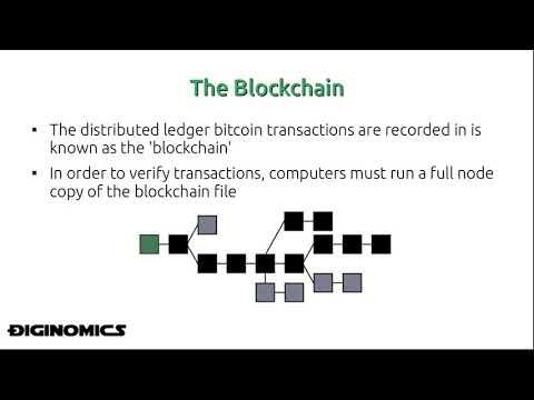 BITCOIN BTC MINING How Does Bitcoin Mining Work
