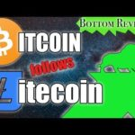BITCOIN FOLLOWS LITECOIN | BTC/LTC Price Update