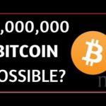 ☠ ¡¿BITCOIN = 1.000.000$?! ☠ ▶ ALERTA BTC ◀