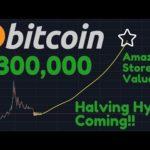 Bitcoin To $300,000! LONG Term BULLISH With BTC Inflation Rate Declining | SHORT Term Still Bearish