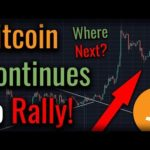 Bitcoin Facing Heavy Resistance! Temporary Setback Or Failed Bitcoin Rally?