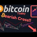 Bitcoin BEARISH CROSS On Weekly Timeframe | Dump Incoming | Tether Not Backed By Dollars??