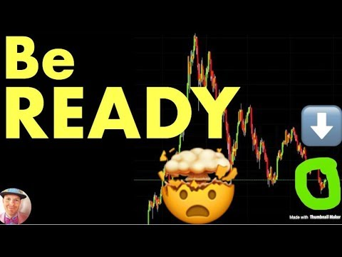JAW DROPPING BITCOIN CHART TO WATCH RIGHT NOW (btc crypto live market price analysis today 2019 news