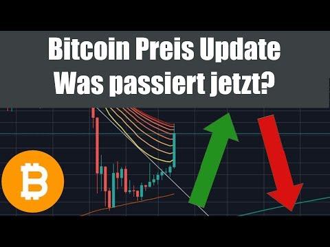 Bitcoin News || Bitcoin bricht aus! Was jetzt?