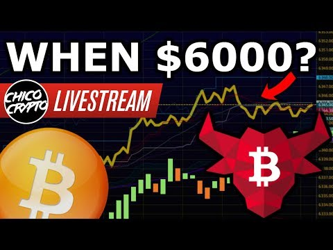 5k Support Is HODLING. Big Move This Week. When 6k Bitcoin?