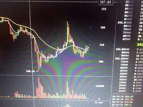 Bitcoin Trade 212