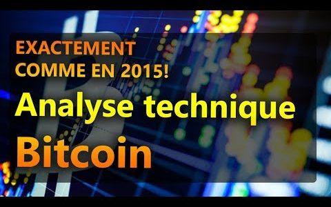 EXACTEMENT COMME EN 2015! Analyse technique Bitcoin Full HD 1080p