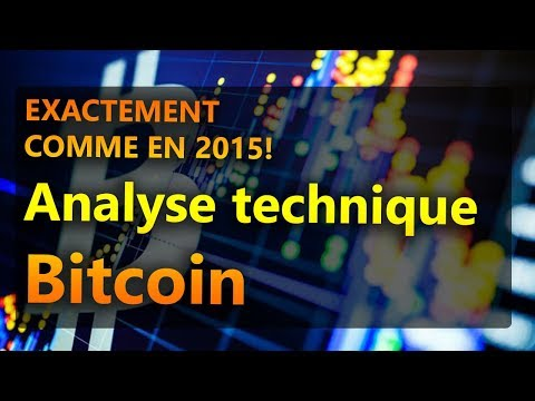 EXACTEMENT COMME EN 2015! Analyse technique Bitcoin Full HD 1080p