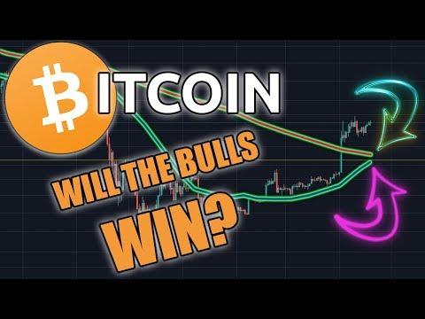 BITCOIN ALL TIME HIGH INDICATOR | BTC Price Update