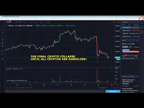 BITCOIN & CRYPTO COLLAPSE FROM FAKE USD TETHER LIQUIDATION SCAM