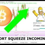 BITCOIN SHORT SQUEEZE IMMINENT! CFTC SAYS EXPLOSION IN INTEREST! RECEIVE US TAX REFUND IN BITCOIN!