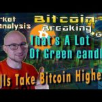 Holy Green Candles Batman!  Breaking Bitcoin Market Update – Live Cryptocurrency Analysis & Requests