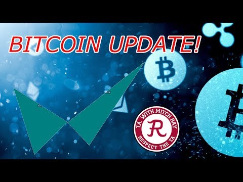 Bitcoin NEWS : Comparative Analysis of BTC and Ethereum (ETH). Crypto Technical Analysis