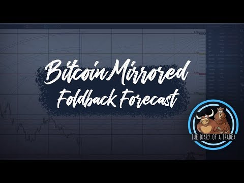 Which is the Bitcoin Forecast for 2019? Bitcoin future value predictions