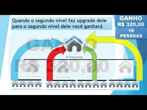 GUIA URBANUS – O mais novo sistema de renda extra, fácil, rápido, barato e paga muito.