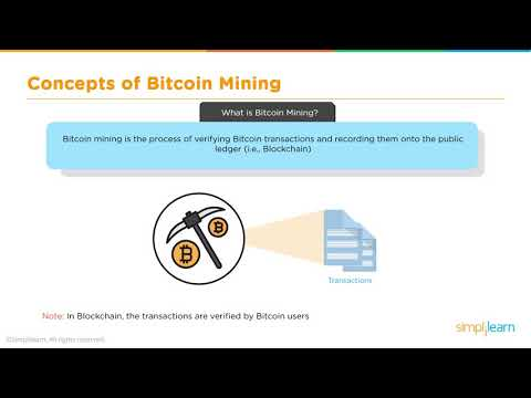 What is Bitcoin Mining\Bitcoin Mining Explained \How Bitcoin Mining Works