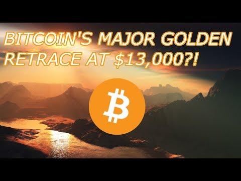 Bitcoin News : BTC Golden Retrace At $13,000?! Crypto Technical Analysis